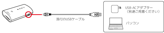 Charge1_SD2D
