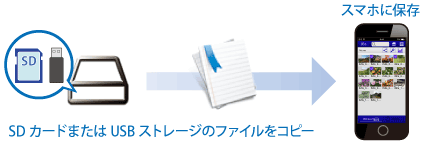 copy_img2