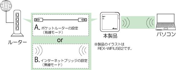 PC_Access2